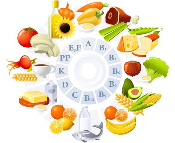 לתזונה נכונה דרושים ויטמינים ומינרלים